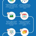 Social: cose da sapere per migliorare il loro uso